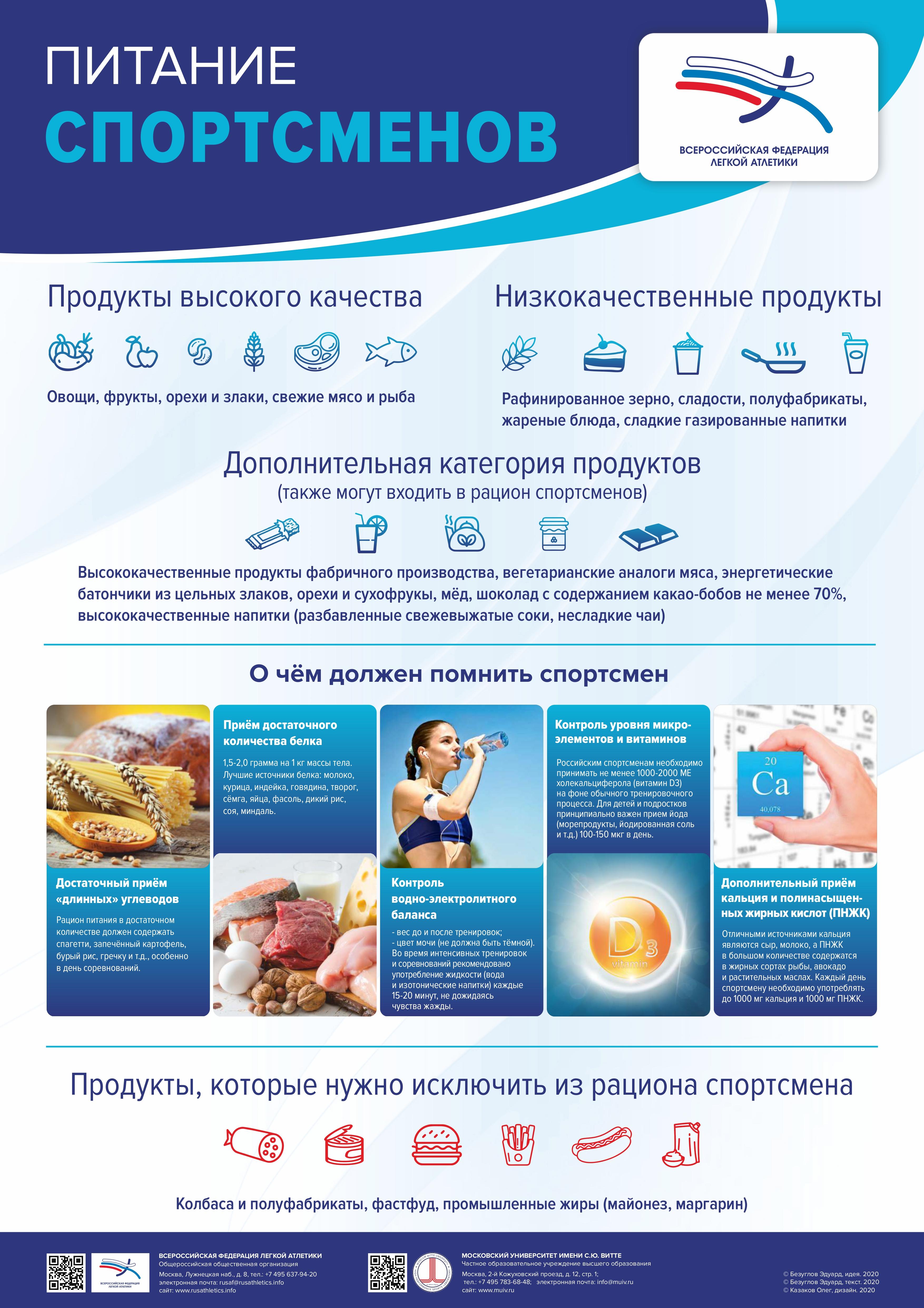 pitanie-sportsmenov_page-0001