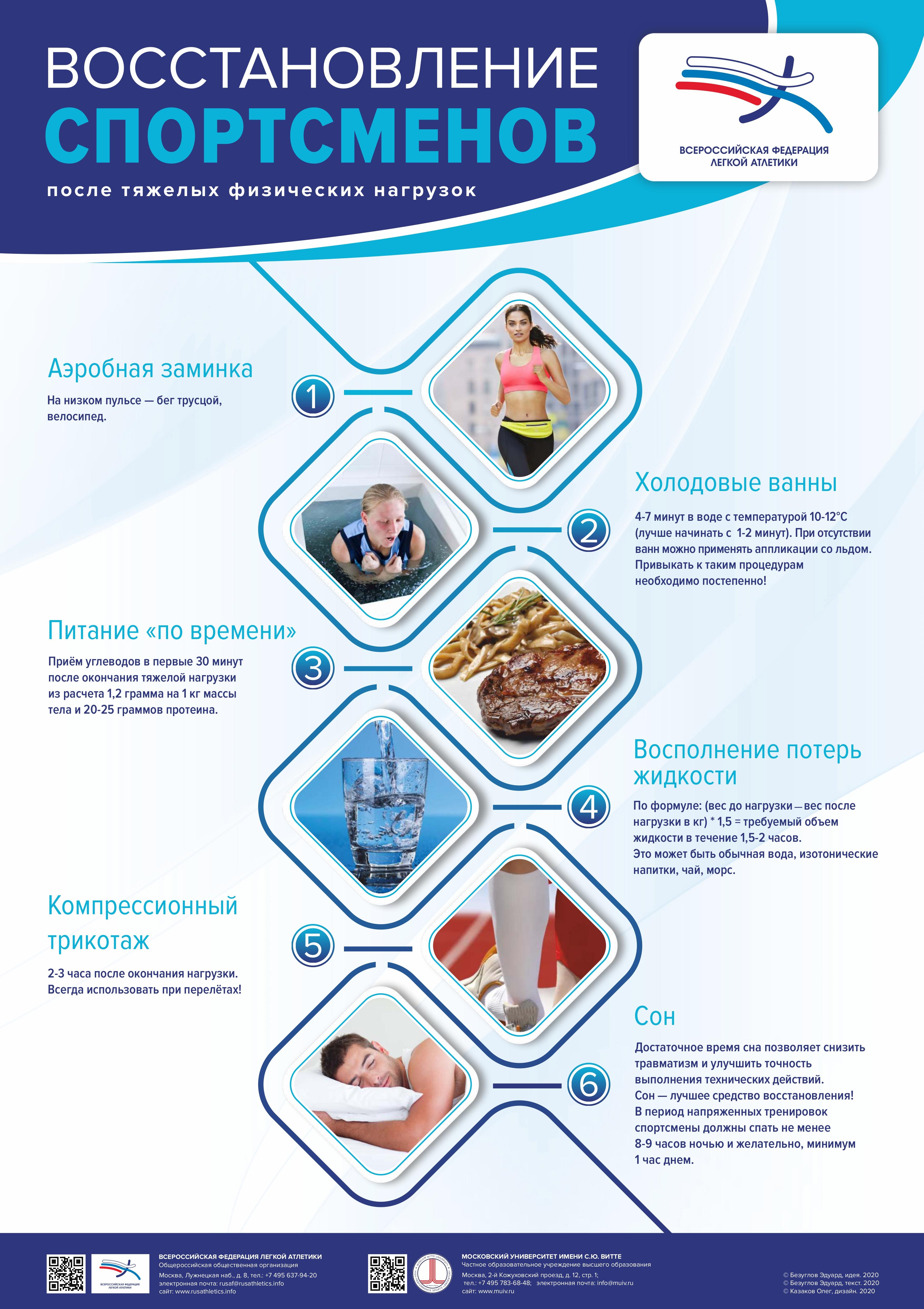 vosstanovlenie-sportsmenov_page-0001